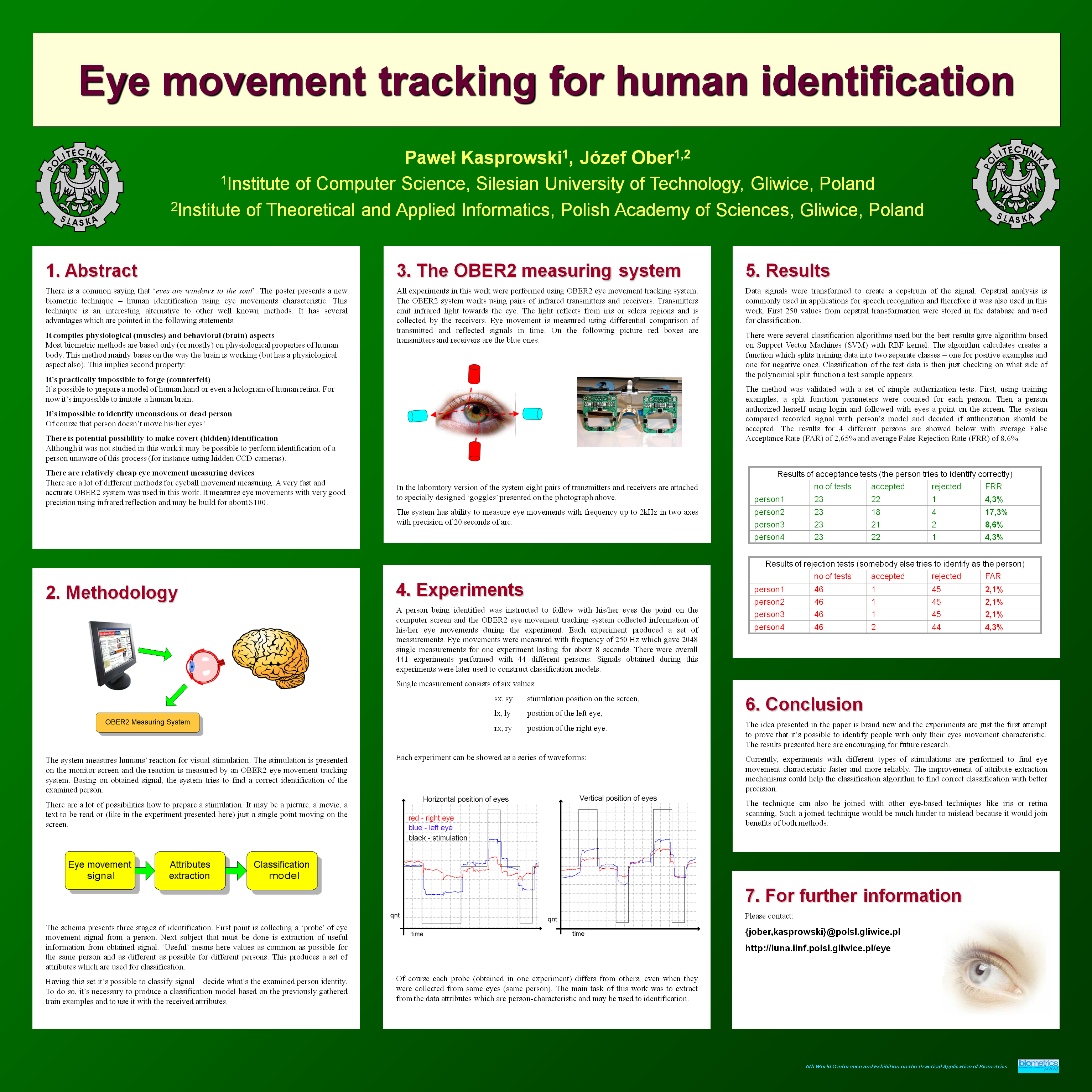 EMVIC - Eye Movements\' Verification and Identification Competition